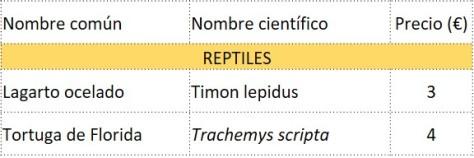 huellas reptiles ulnae bones